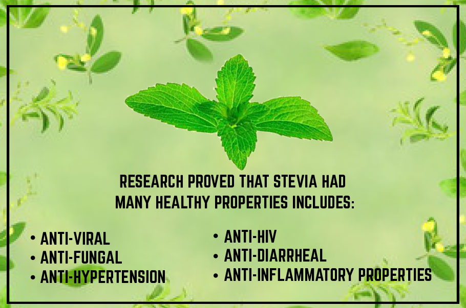 Benefits of using Stevia , a sugar alternative for diet